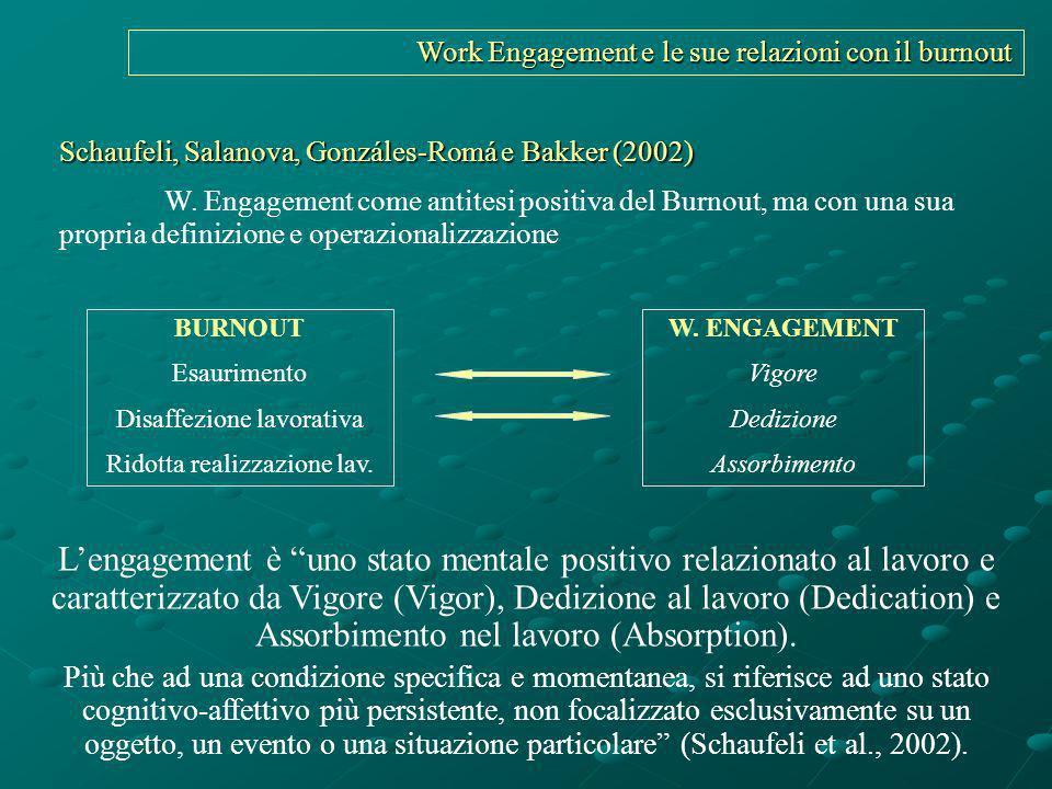 Work Engagement e le sue relazioni con il burnout