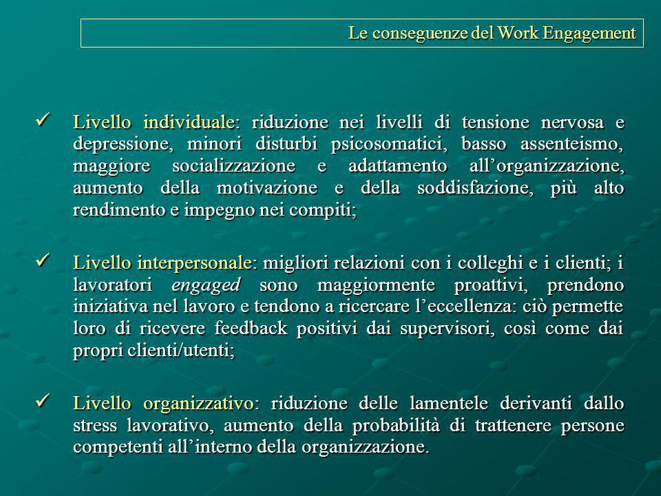 Le conseguenze del Work Engagement