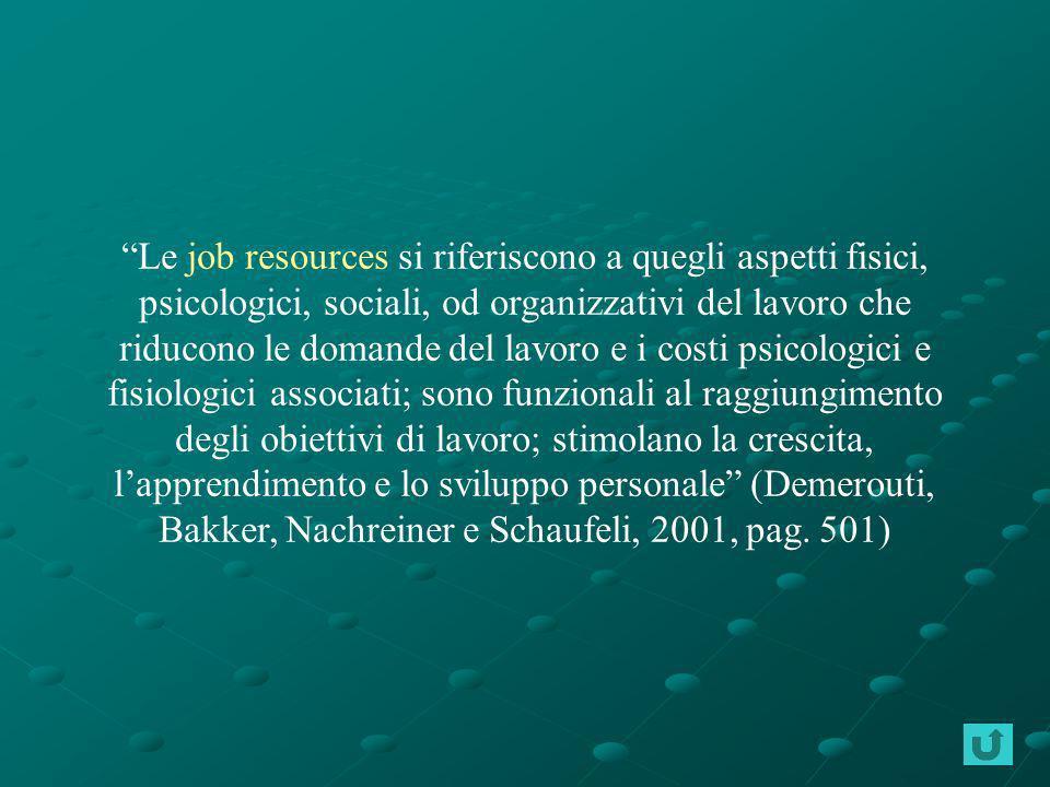 Le job resources si riferiscono a quegli aspetti fisici, psicologici, sociali, od organizzativi del lavoro che riducono le domande del lavoro e i costi psicologici e fisiologici associati; sono funzionali al raggiungimento degli obiettivi di lavoro; stimolano la crescita, l'apprendimento e lo sviluppo personale (Demerouti, Bakker, Nachreiner e Schaufeli, 2001, pag.