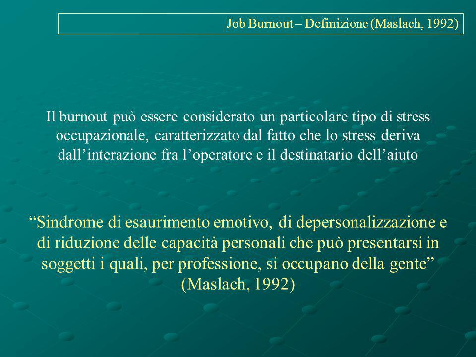 Job Burnout – Definizione (Maslach, 1992)