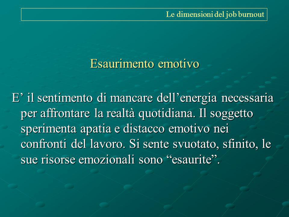 Le dimensioni del job burnout