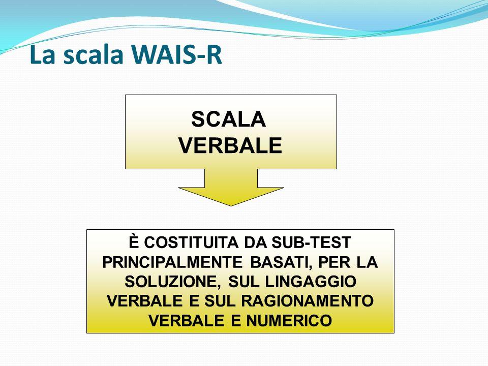 La scala WAIS-R SCALA VERBALE È COSTITUITA DA SUB-TEST
