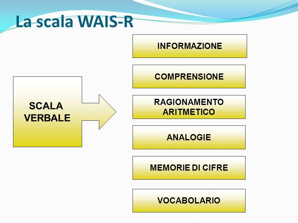 La scala WAIS-R SCALA VERBALE INFORMAZIONE COMPRENSIONE RAGIONAMENTO