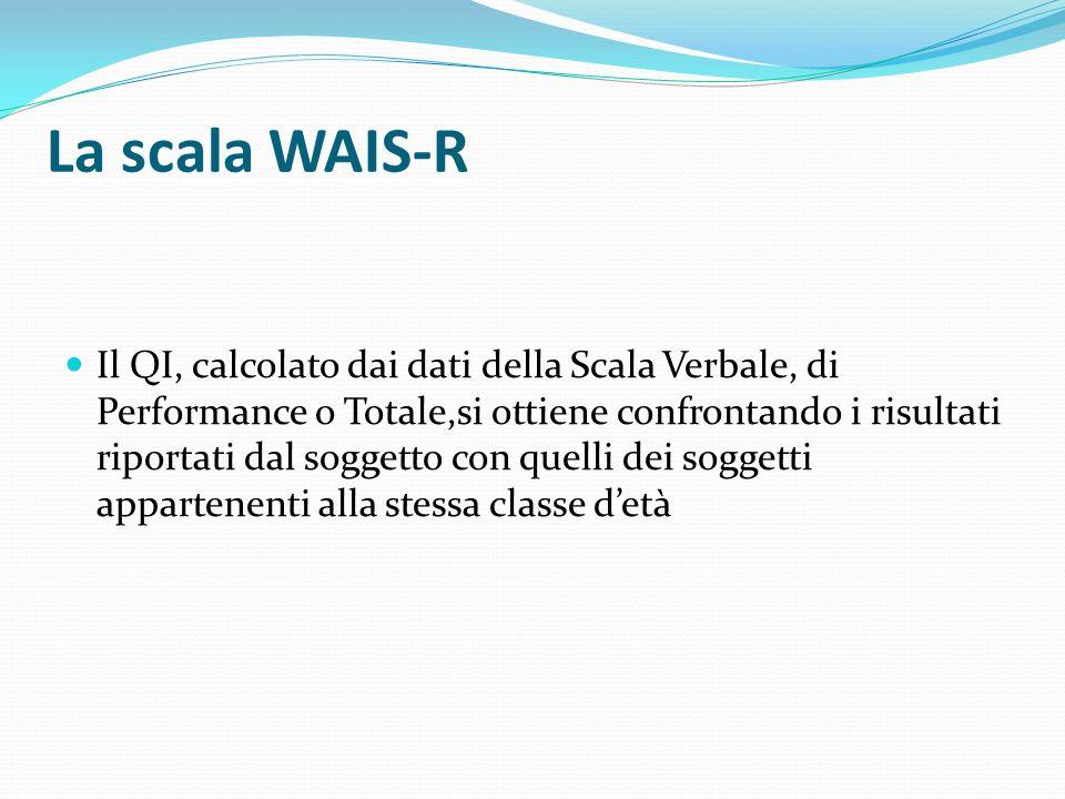 La scala WAIS-R