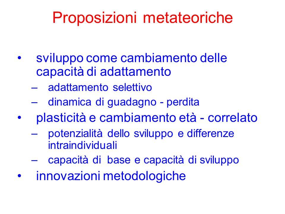 Proposizioni metateoriche