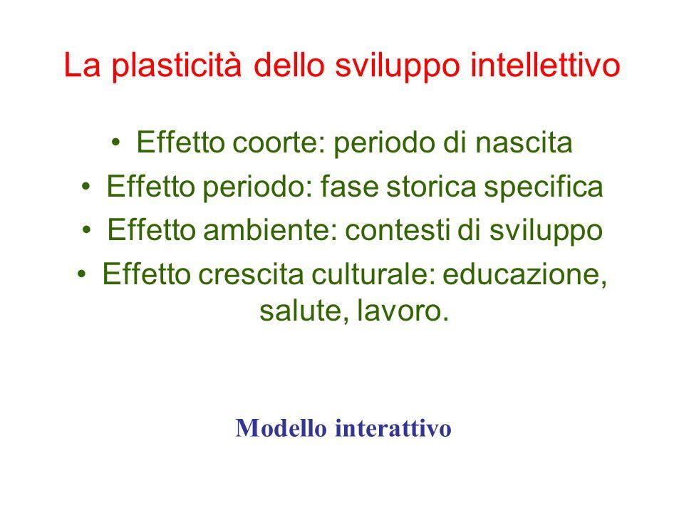 La plasticità dello sviluppo intellettivo