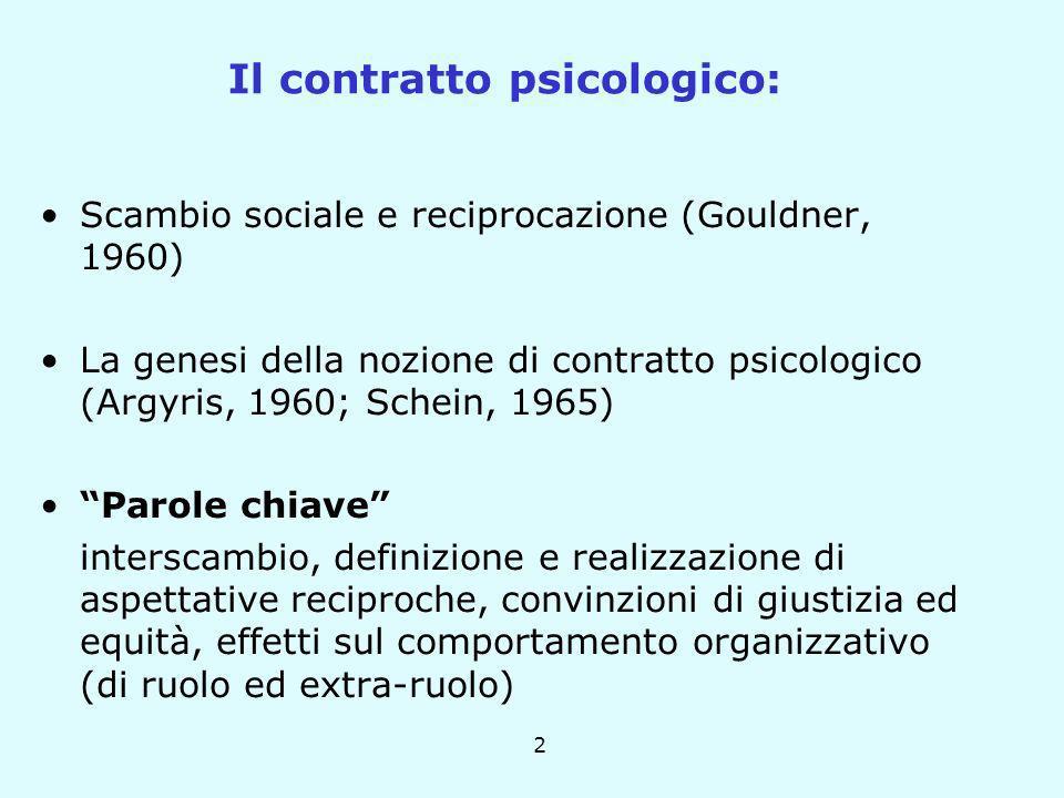 Il contratto psicologico: