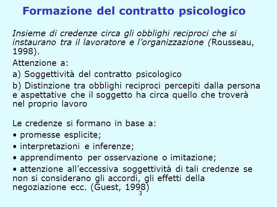 Formazione del contratto psicologico