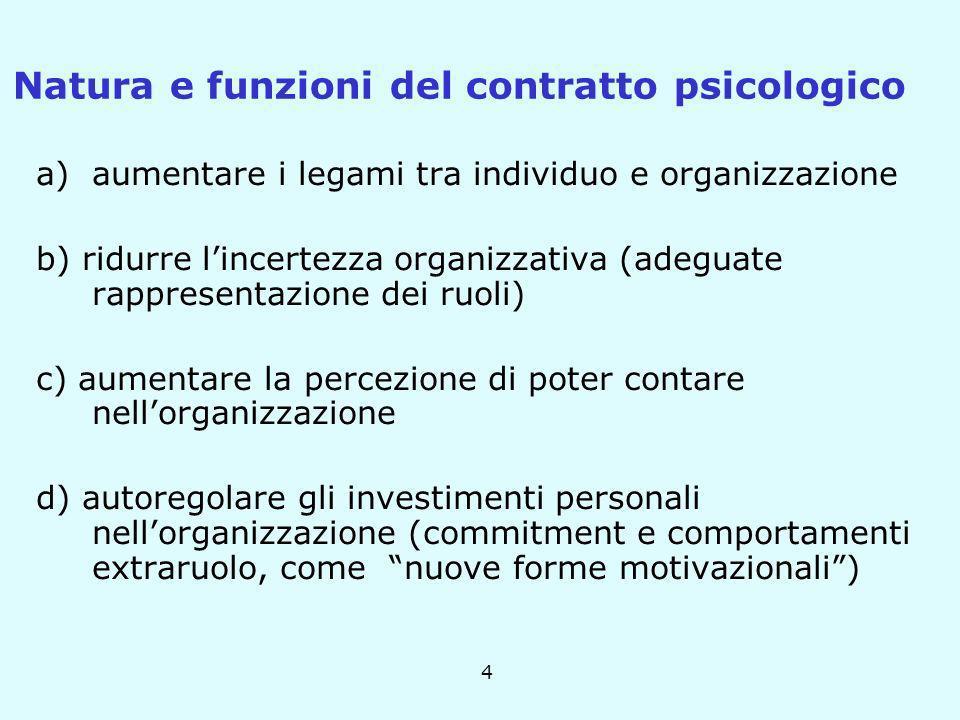 Natura e funzioni del contratto psicologico