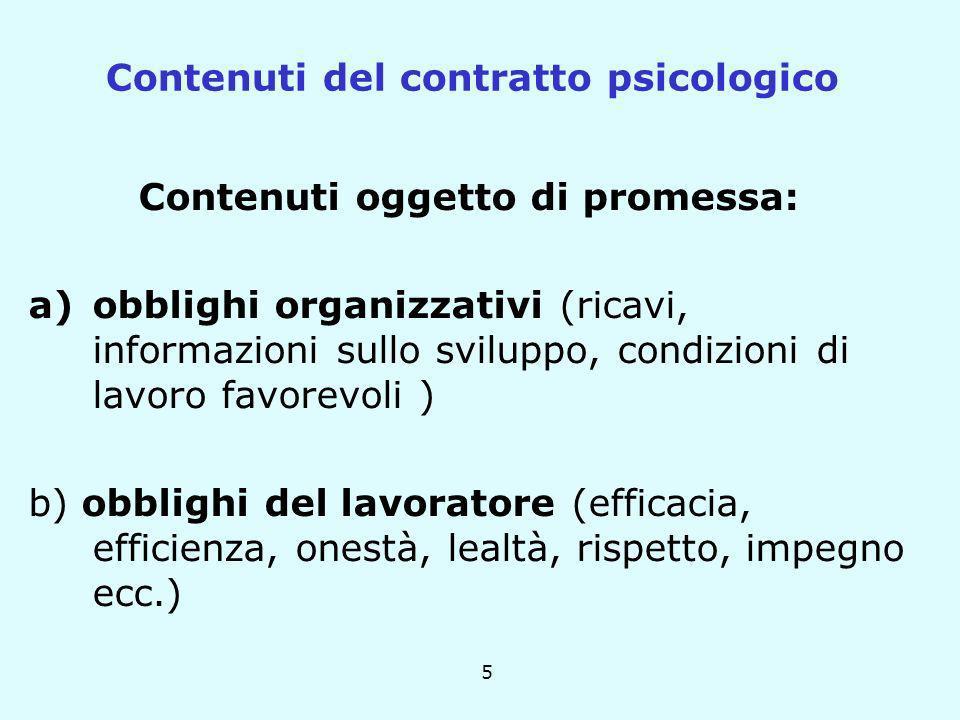 Contenuti del contratto psicologico Contenuti oggetto di promessa: