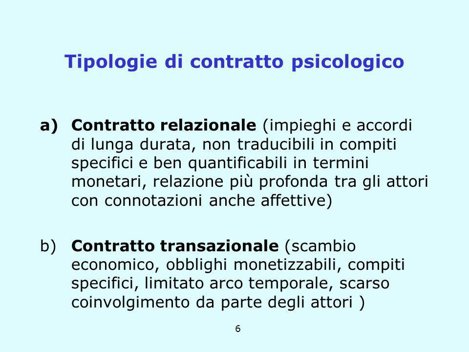 Tipologie di contratto psicologico