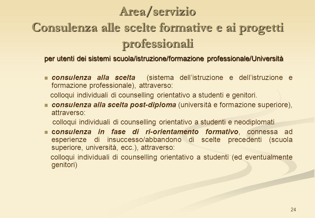 Area/servizio Consulenza alle scelte formative e ai progetti professionali