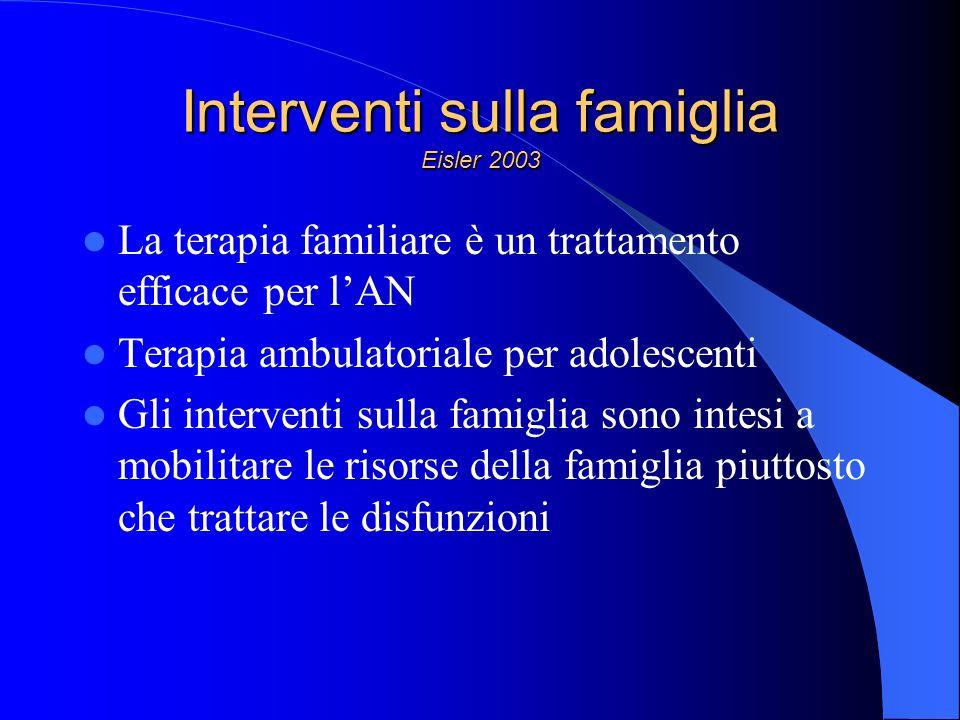 Interventi sulla famiglia Eisler 2003