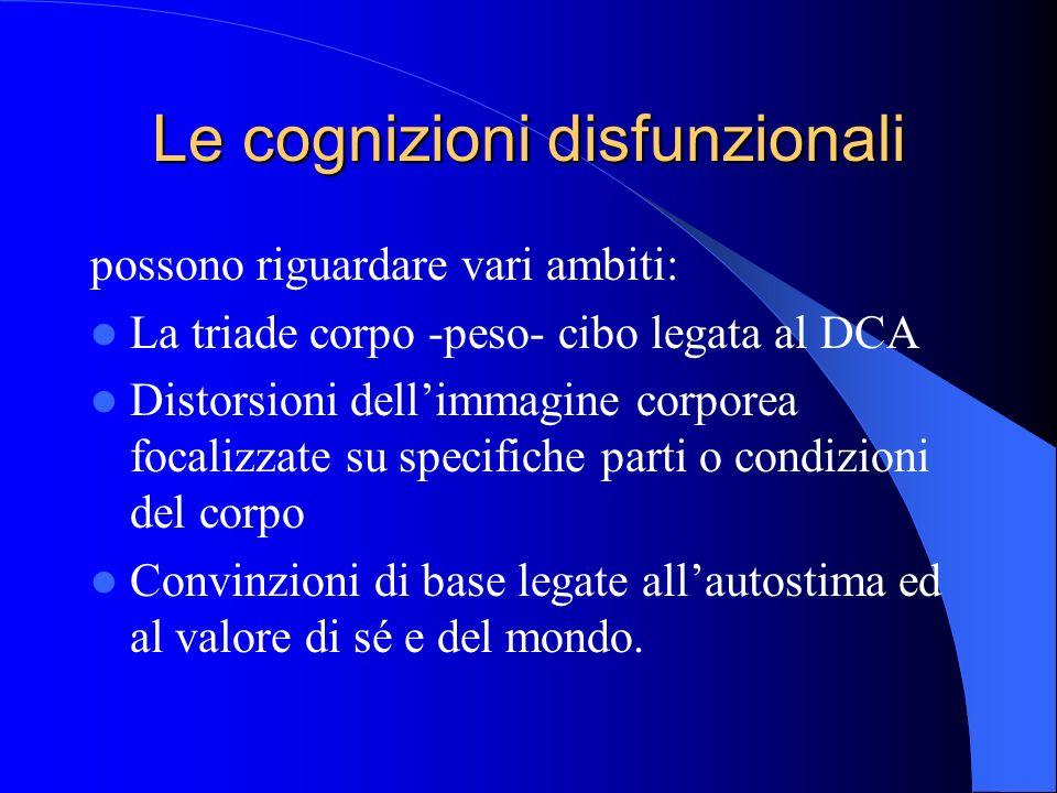 Le cognizioni disfunzionali