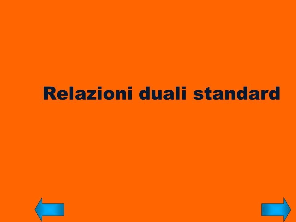 Relazioni duali standard