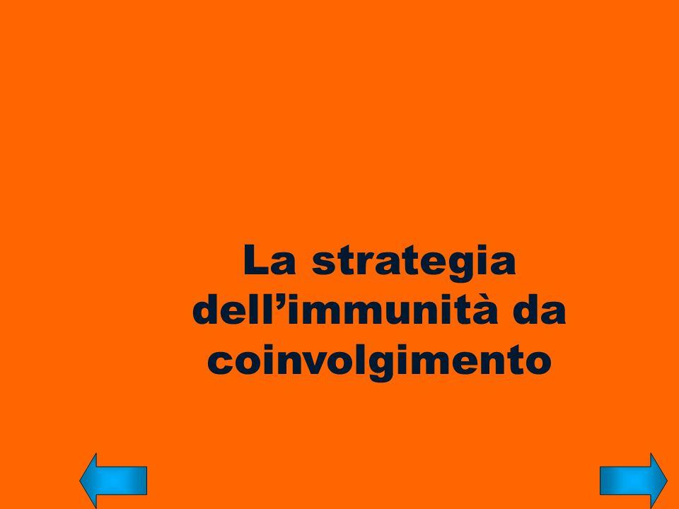 La strategia dell'immunità da coinvolgimento