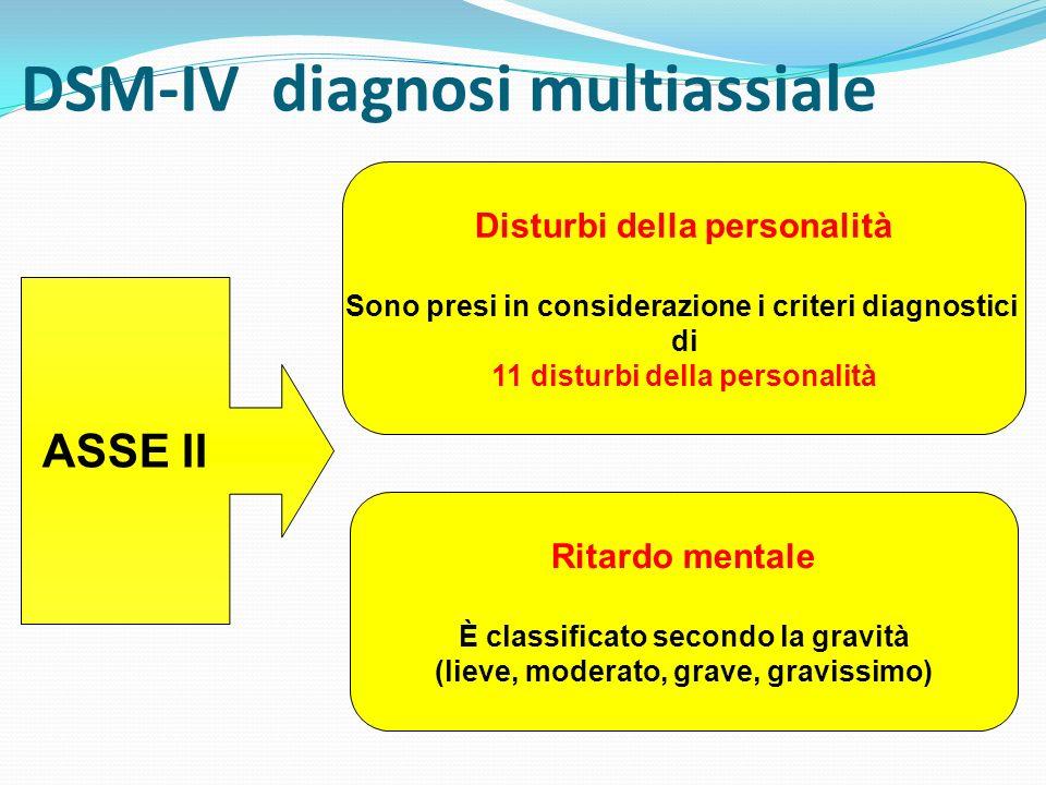 DSM-IV diagnosi multiassiale
