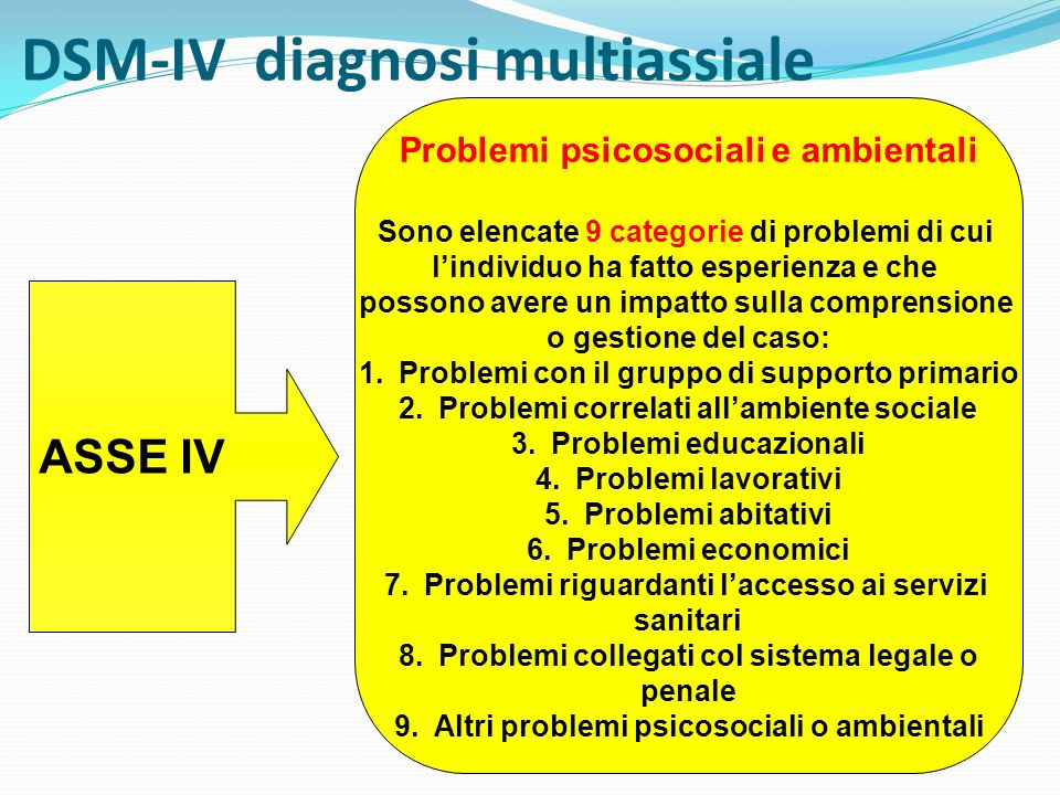 DSM-IV diagnosi multiassiale
