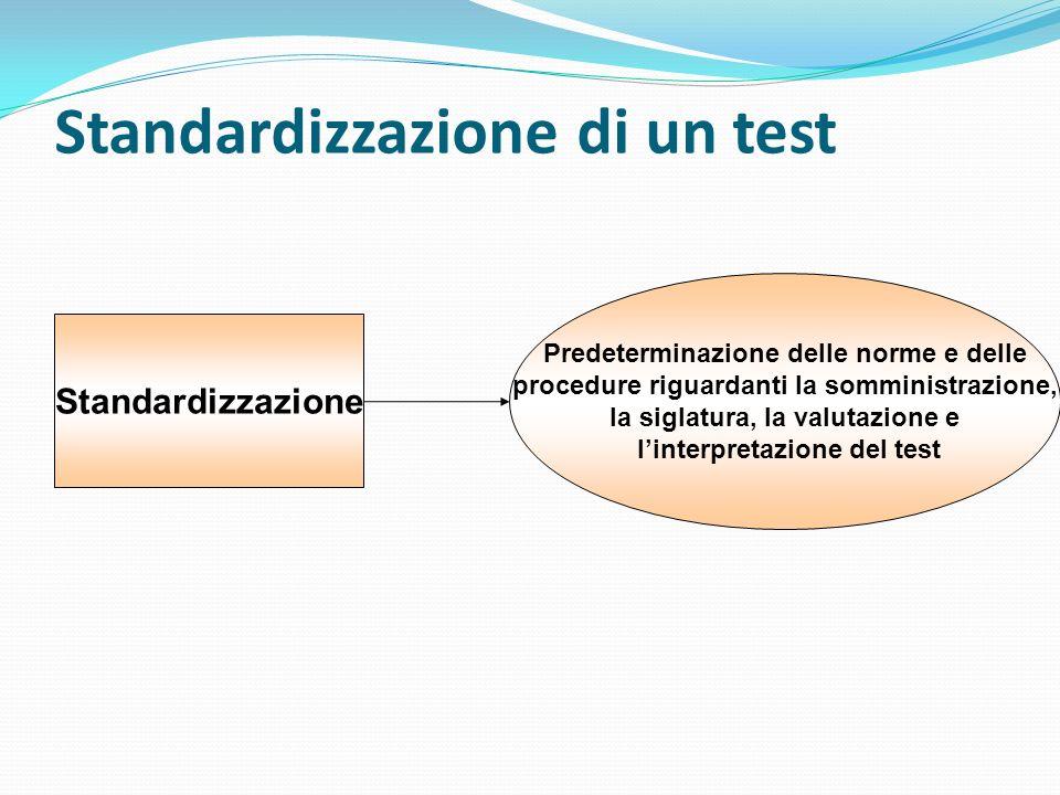 Standardizzazione di un test