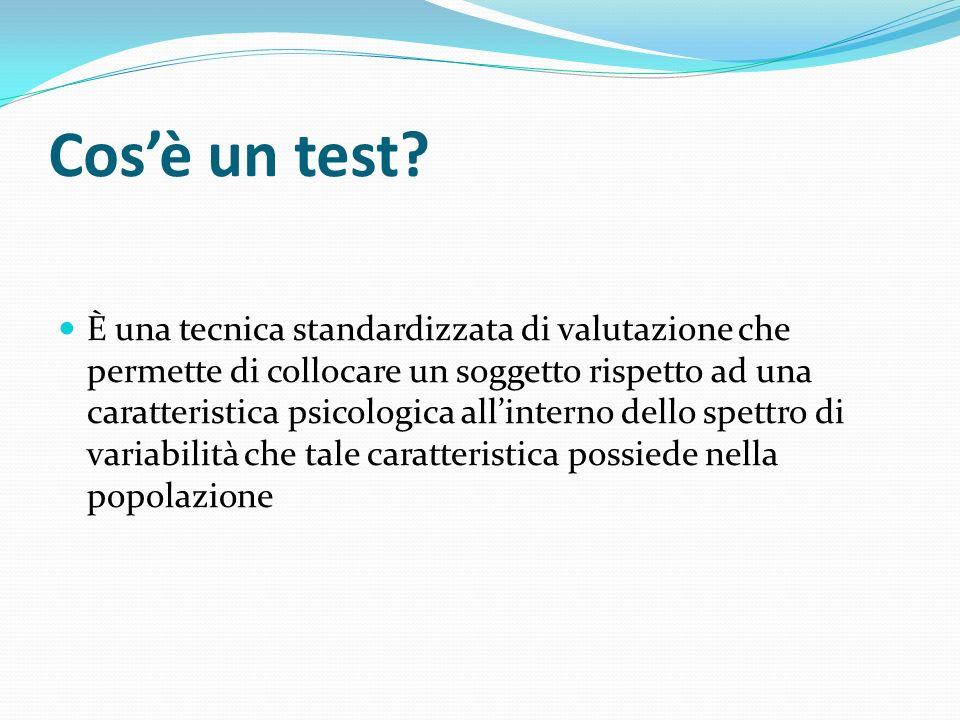 Cos'è un test