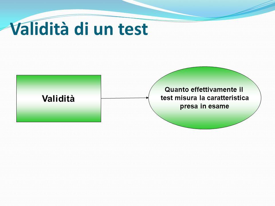 Quanto effettivamente il test misura la caratteristica