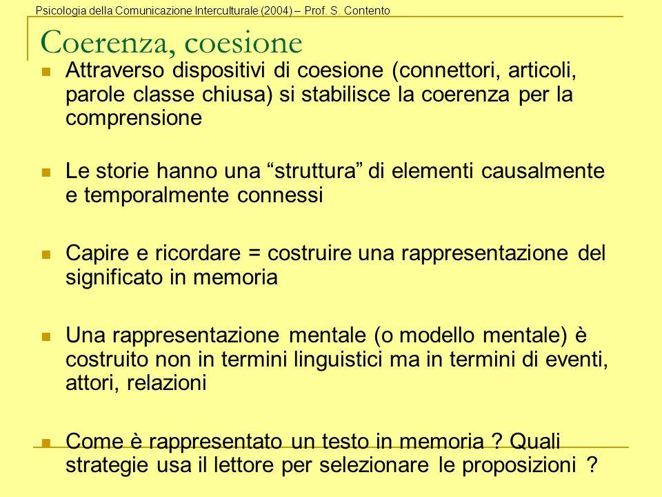 Psicologia della Comunicazione Interculturale (2004) – Prof. S