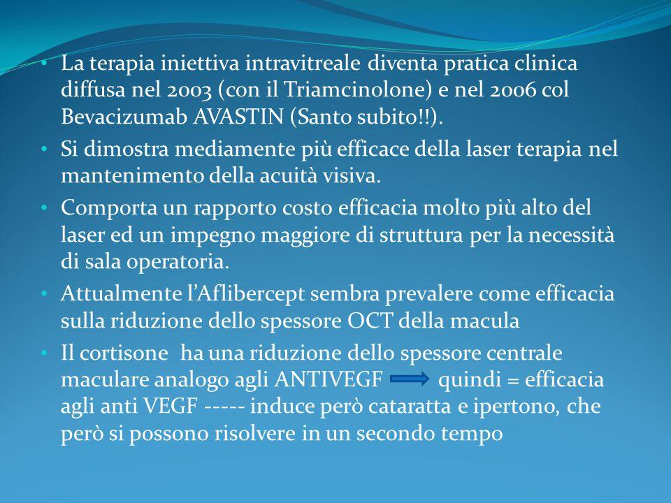 La terapia iniettiva intravitreale diventa pratica clinica diffusa nel 2003 (con il Triamcinolone) e nel 2006 col Bevacizumab AVASTIN (Santo subito!!).