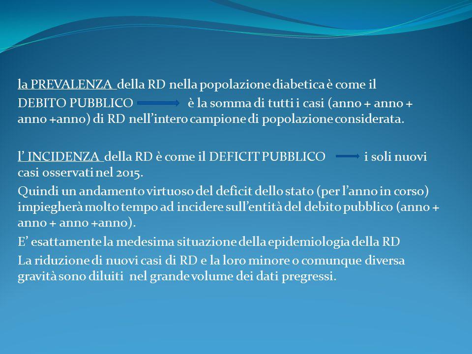 la PREVALENZA della RD nella popolazione diabetica è come il DEBITO PUBBLICO è la somma di tutti i casi (anno + anno + anno +anno) di RD nell'intero campione di popolazione considerata.