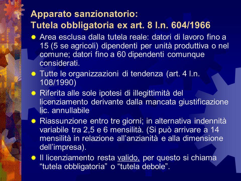Apparato sanzionatorio: Tutela obbligatoria ex art. 8 l.n. 604/1966