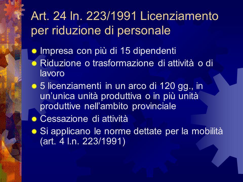 Art. 24 ln. 223/1991 Licenziamento per riduzione di personale