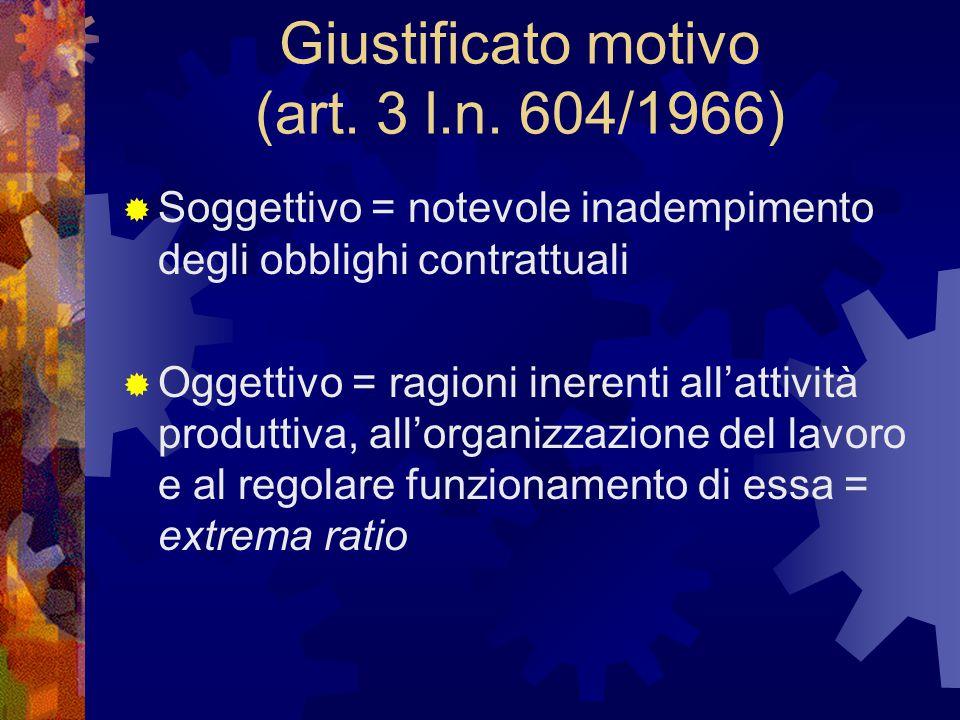 Giustificato motivo (art. 3 l.n. 604/1966)