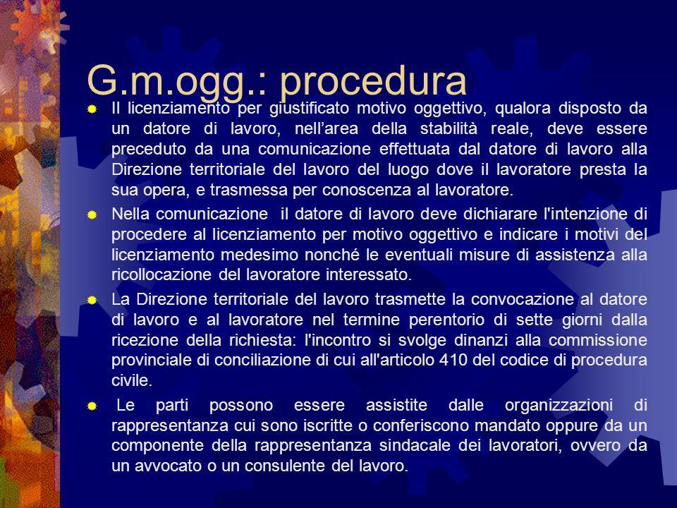 G.m.ogg.: procedura