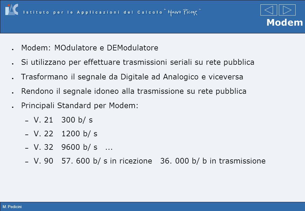Modem Modem: MOdulatore e DEModulatore