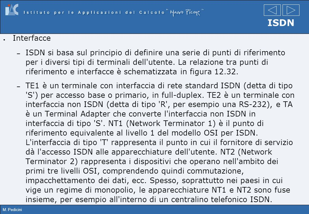 ISDN Interfacce.