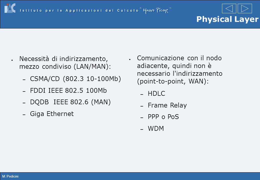 Physical Layer Necessità di indirizzamento, mezzo condiviso (LAN/MAN):