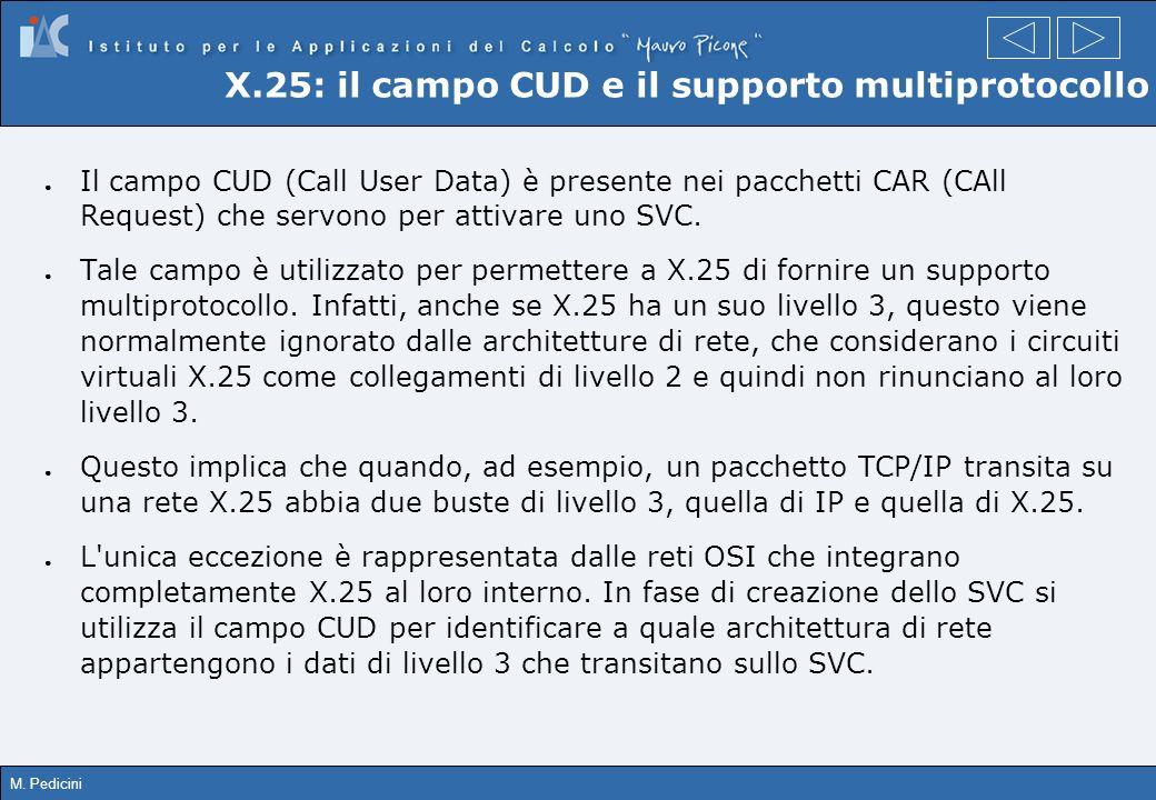 X.25: il campo CUD e il supporto multiprotocollo