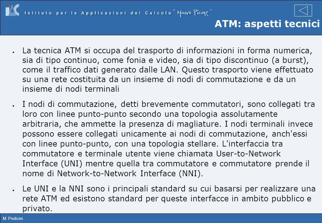 ATM: aspetti tecnici