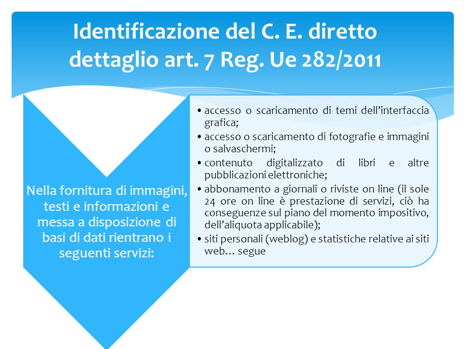 Identificazione del C. E. diretto dettaglio art. 7 Reg. Ue 282/2011
