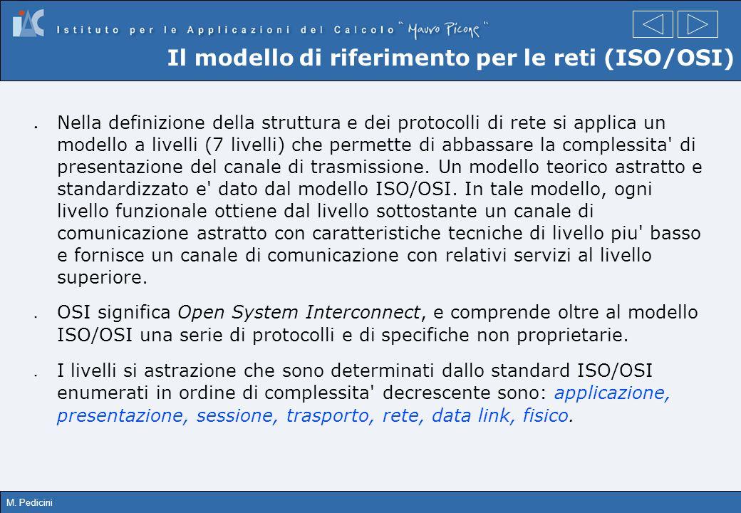Il modello di riferimento per le reti (ISO/OSI)