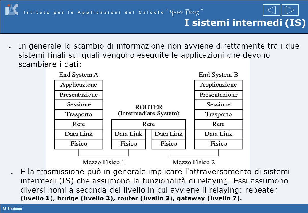 I sistemi intermedi (IS)