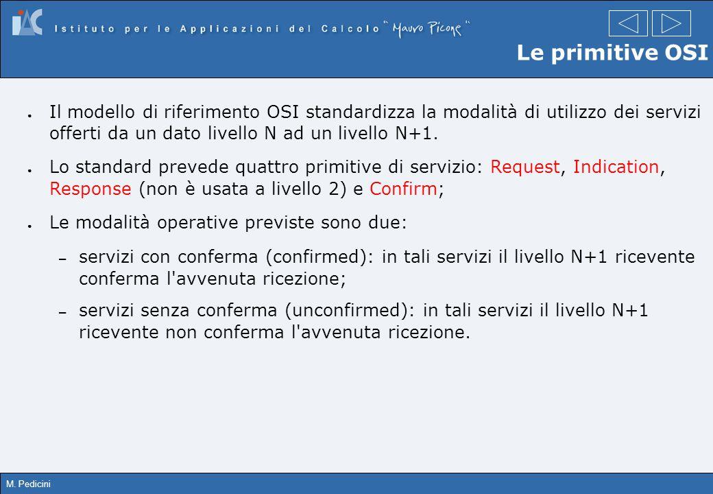 Le primitive OSI Il modello di riferimento OSI standardizza la modalità di utilizzo dei servizi offerti da un dato livello N ad un livello N+1.