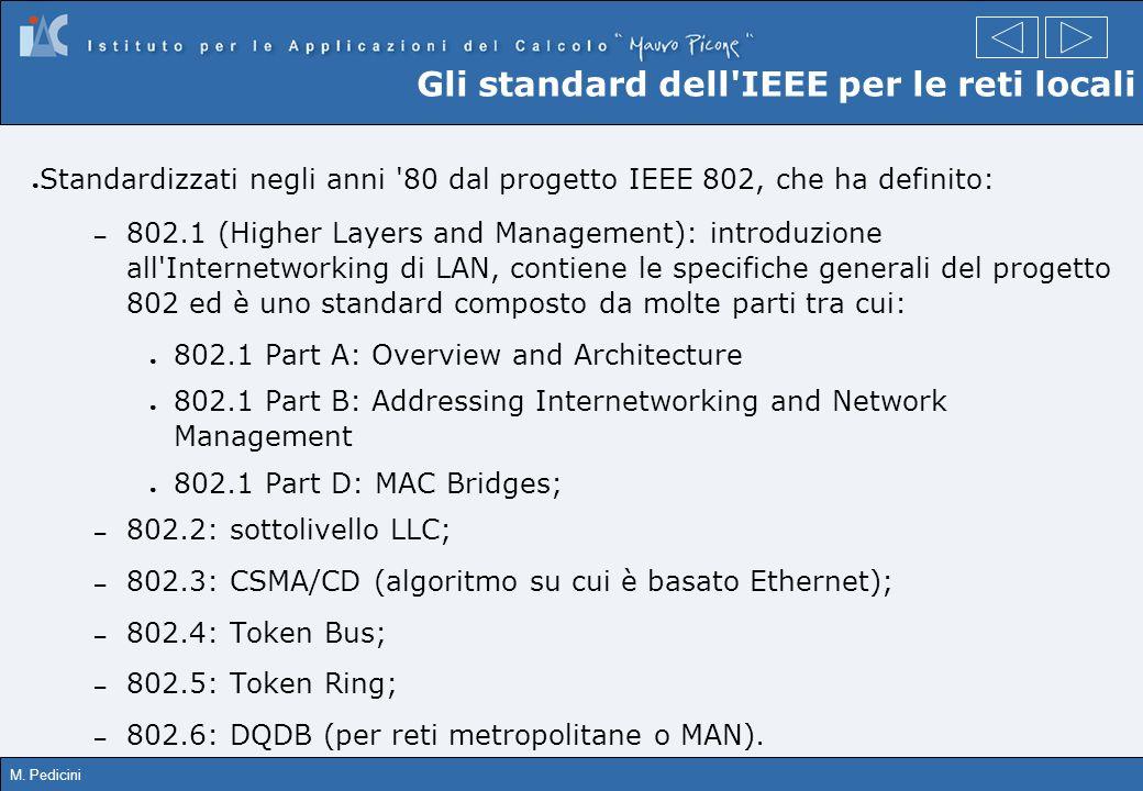 Gli standard dell IEEE per le reti locali