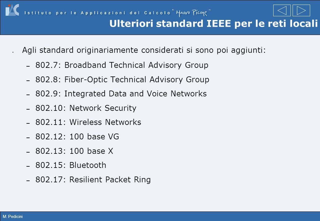 Ulteriori standard IEEE per le reti locali