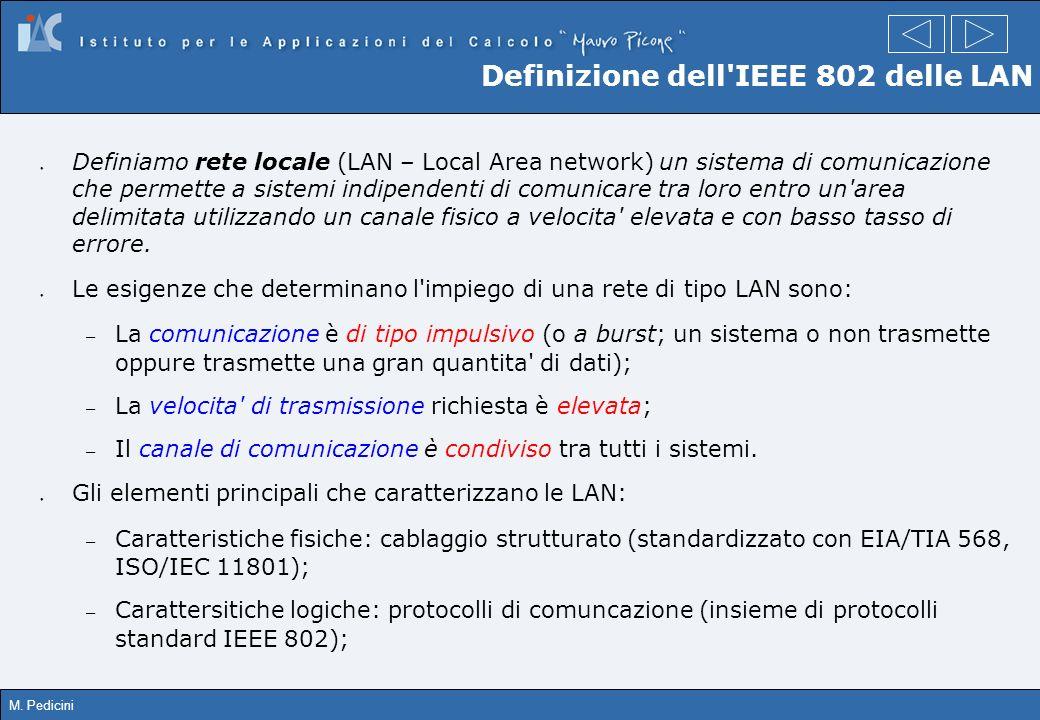 Definizione dell IEEE 802 delle LAN