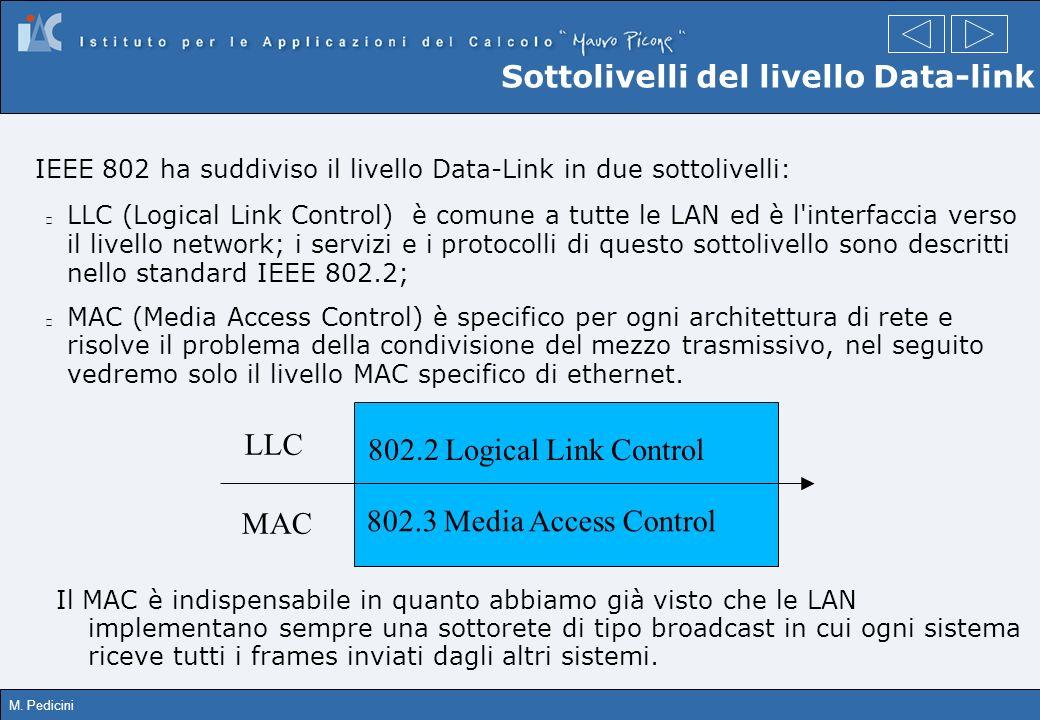Sottolivelli del livello Data-link