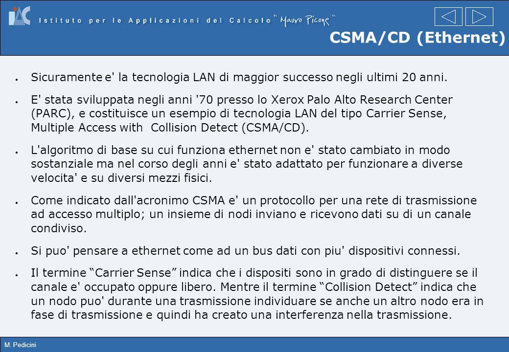 CSMA/CD (Ethernet) Sicuramente e la tecnologia LAN di maggior successo negli ultimi 20 anni.
