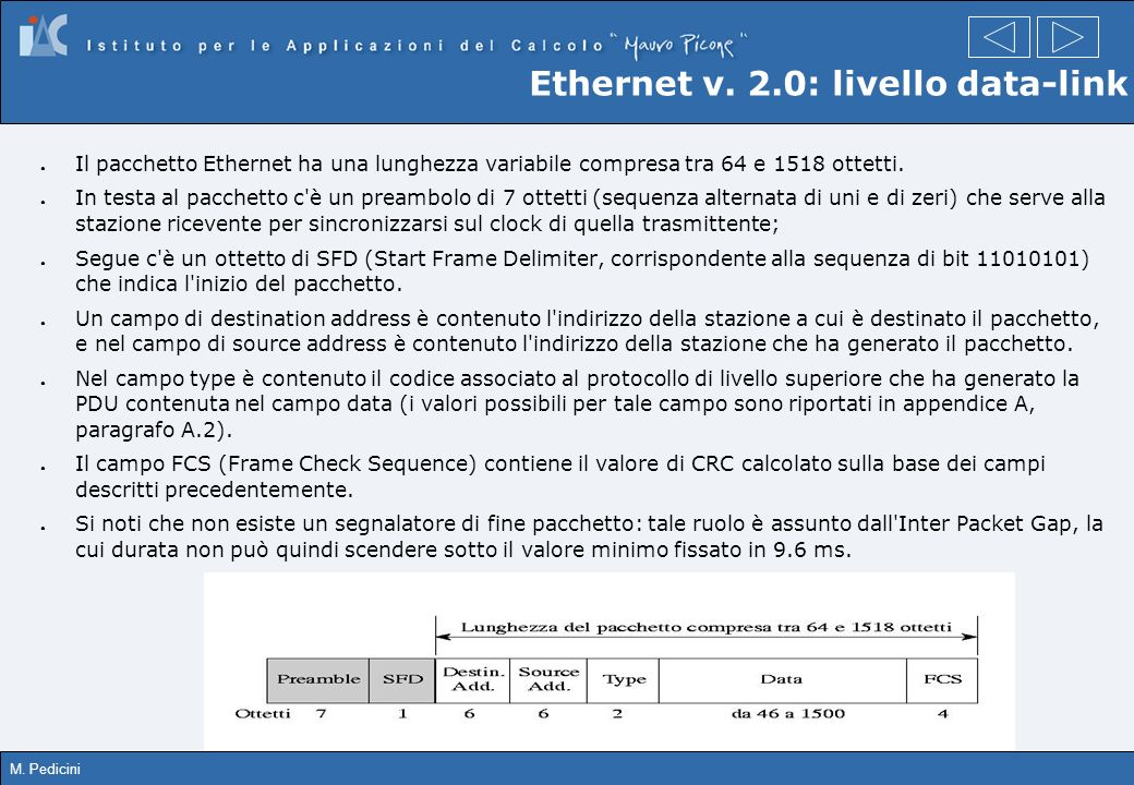 Ethernet v. 2.0: livello data-link