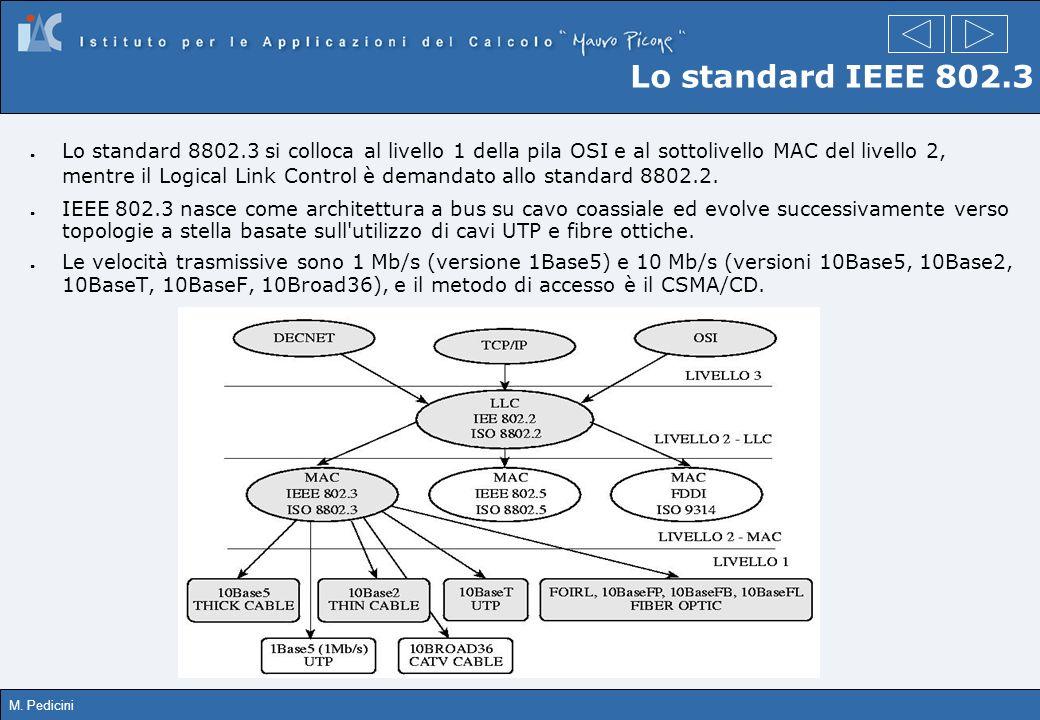Lo standard IEEE 802.3