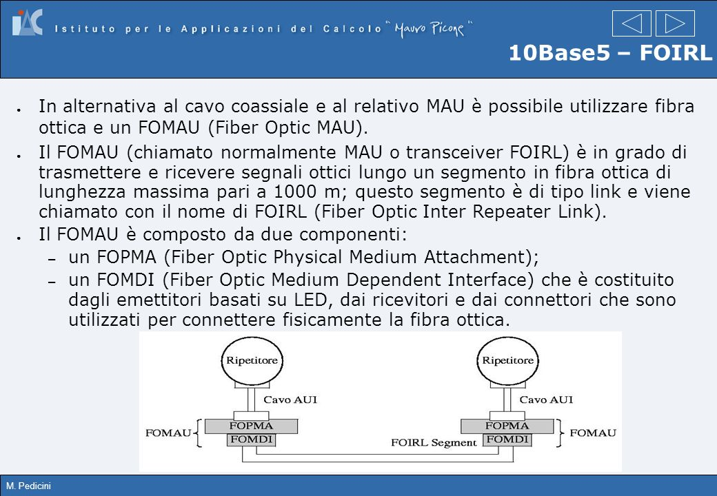 10Base5 – FOIRL In alternativa al cavo coassiale e al relativo MAU è possibile utilizzare fibra ottica e un FOMAU (Fiber Optic MAU).