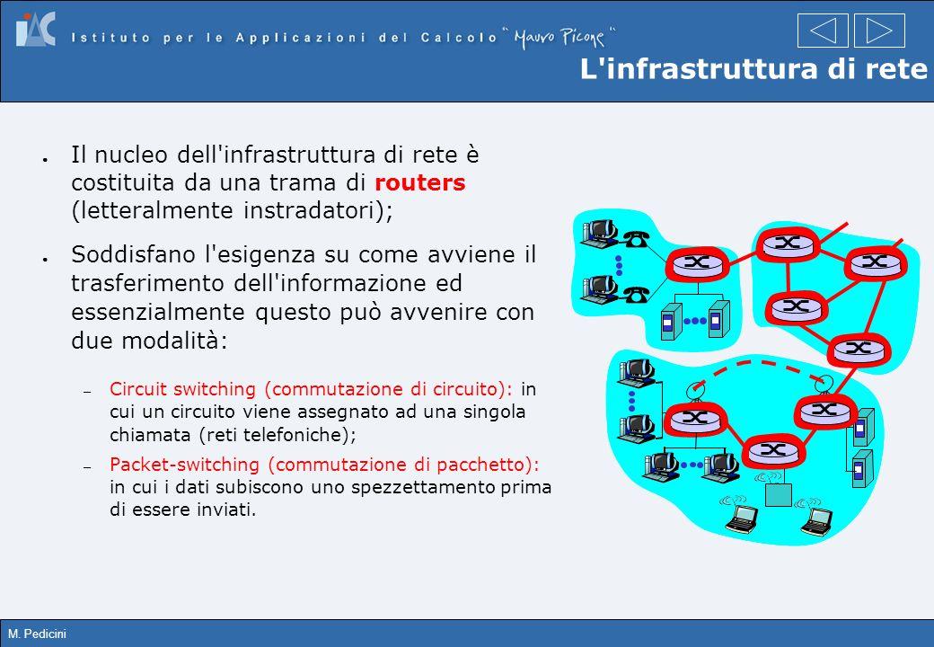 L infrastruttura di rete